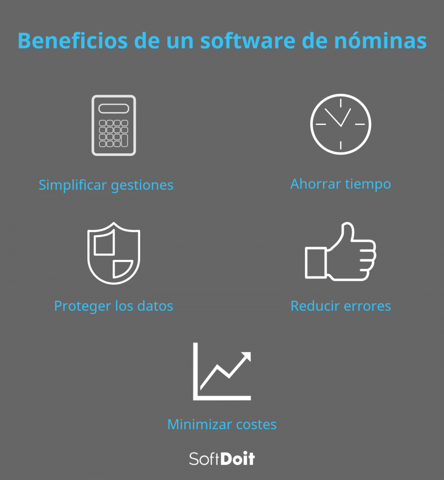 Principales beneficios de utilizar un software de nóminas