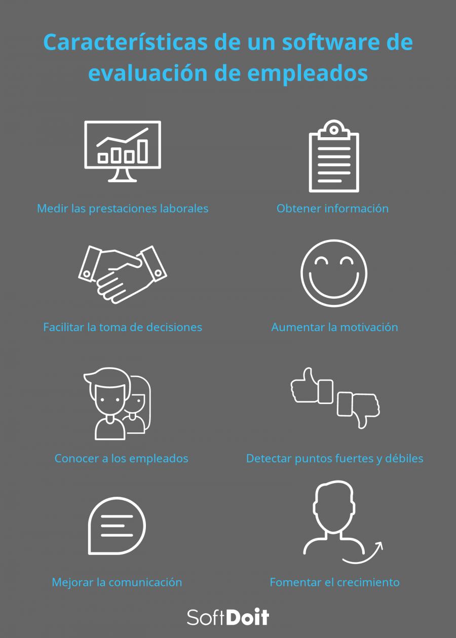 Características principales de un programa para el control del desempeño