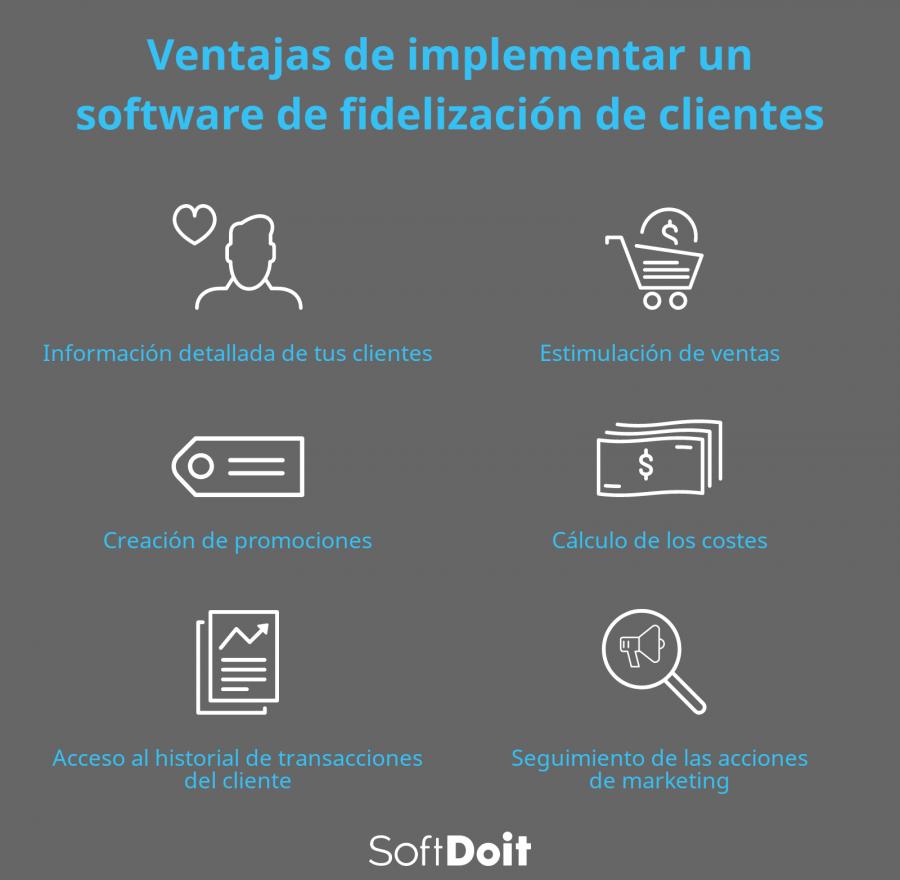 Ventajas + infografía