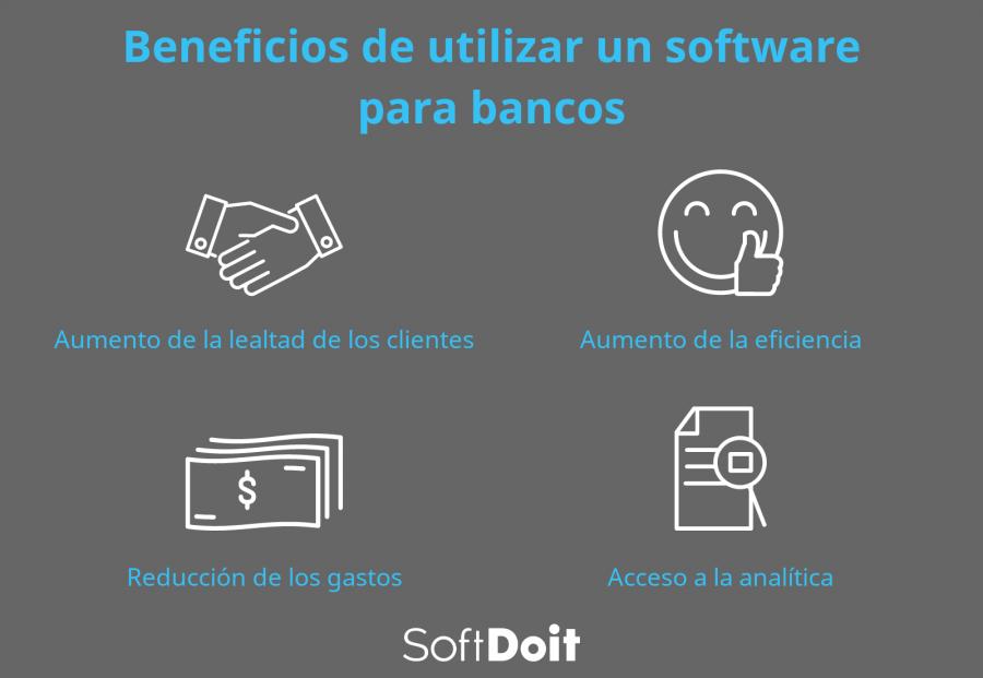 Beneficios del software bancario + infografía
