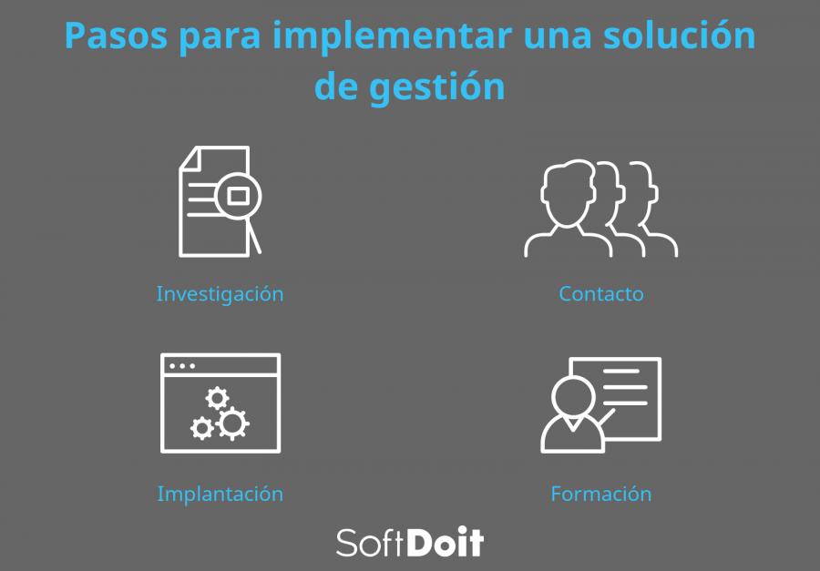 Pasos para implementar una solución de gestión en una compañía+infografia