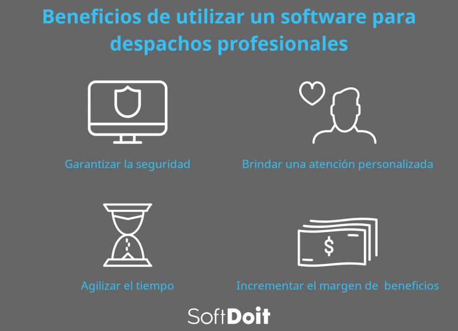 ¿Qué beneficios puede aportar un software de gestión a tu despacho?