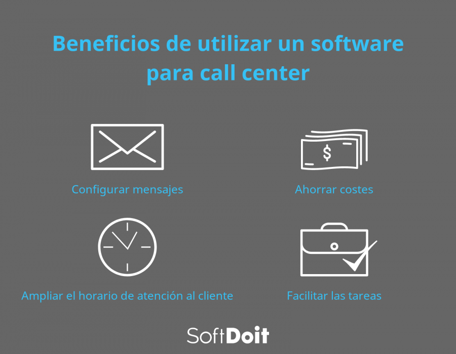 Conoce los beneficios de utilizar un software para call center + infografía
