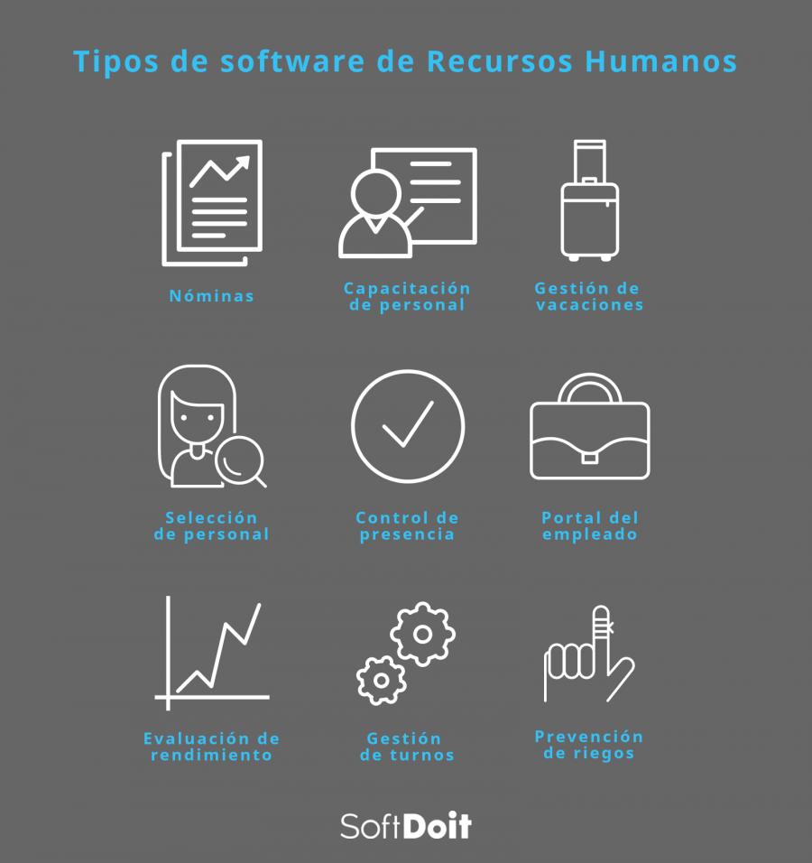 Prestaciones del Software de Recursos Humanos