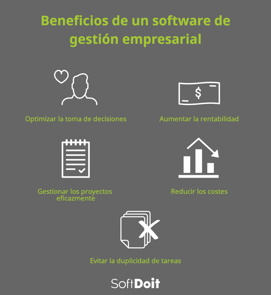 Beneficios del Software ERP
